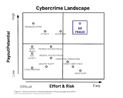 Cybercrime Matrix-1