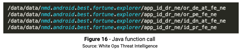 Figure 16 Java Function Call